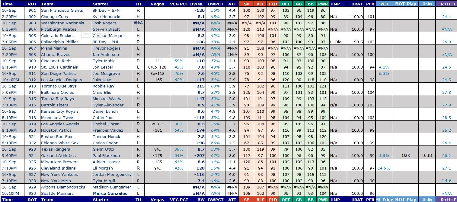 baseball home run projections